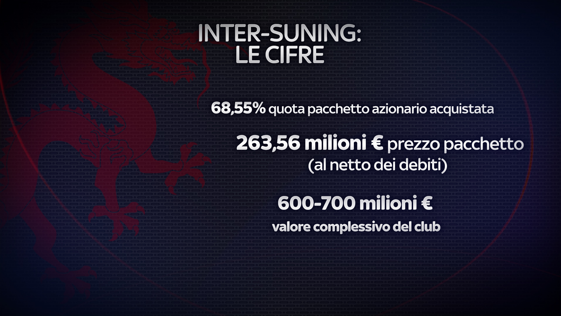 04_INTER-SUNING_LE_CIFRE